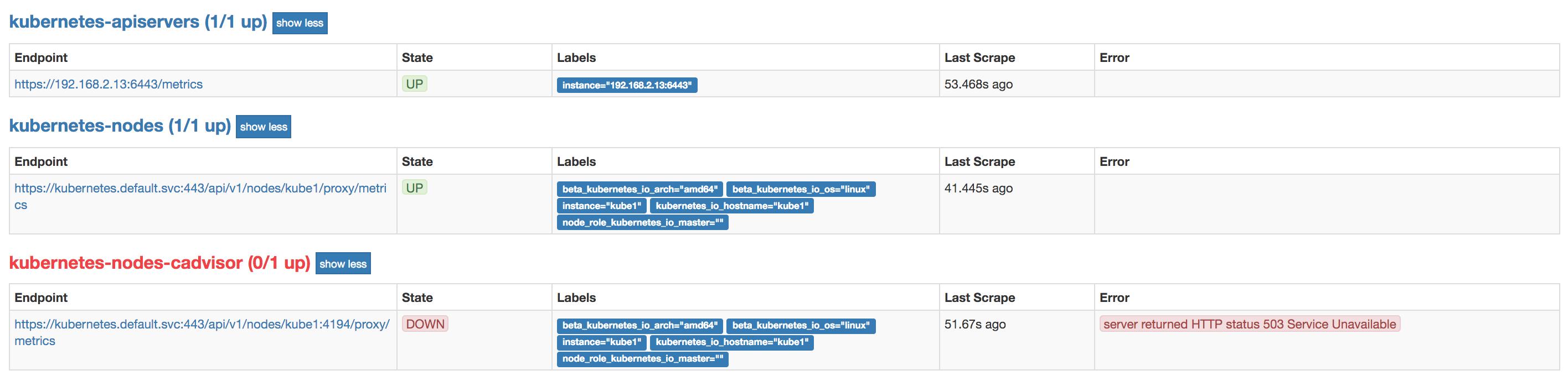 Prometheus problem with container metrics (cAdvisor)   cwienczek com