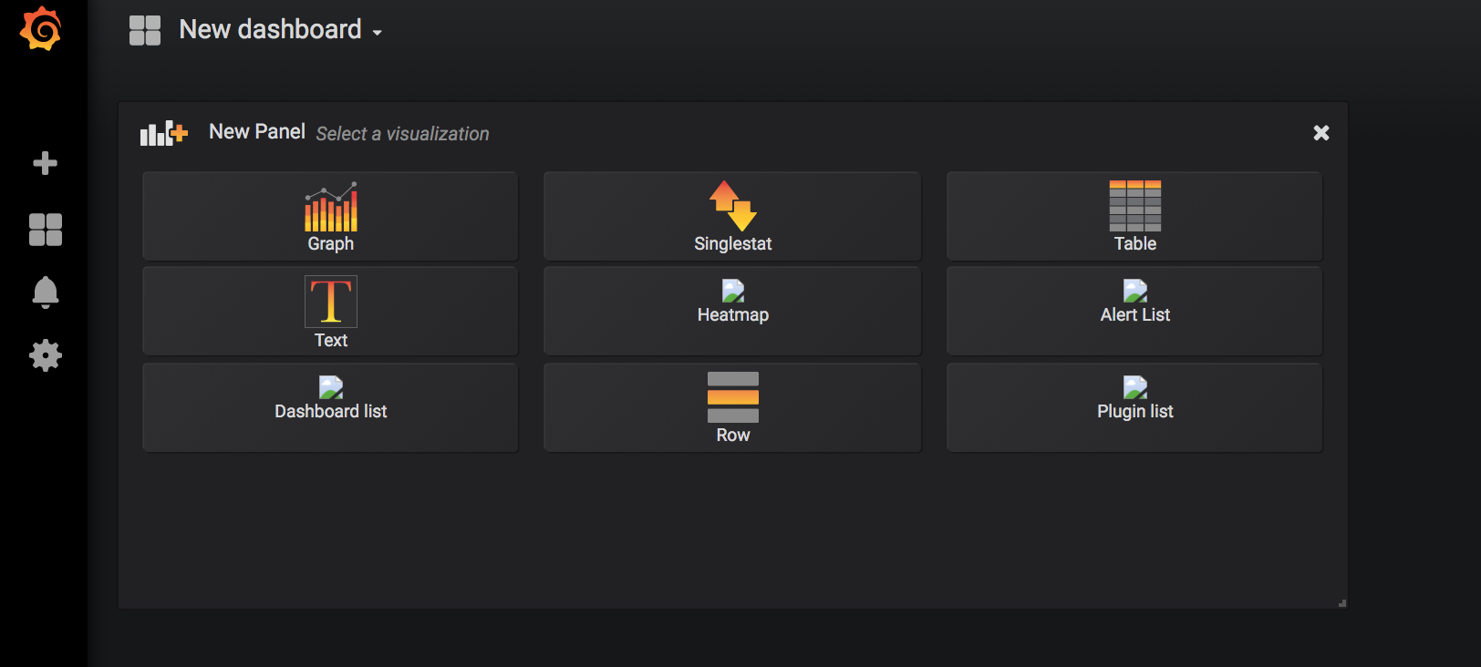 Creating Grafana dashboards for Kubernetes | cwienczek com